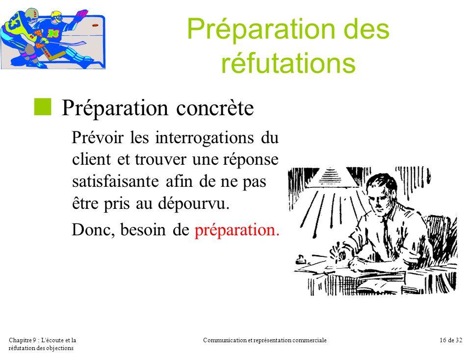 Chapitre 9 : L'écoute et la réfutation des objections Communication et représentation commerciale16 de 32 Préparation des réfutations Préparation conc