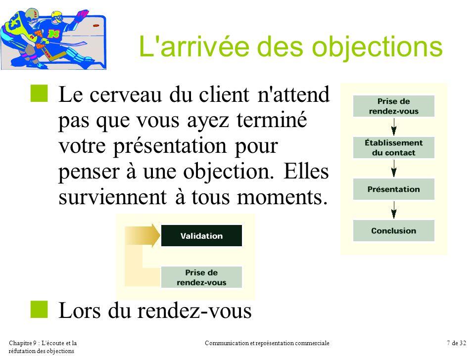 Chapitre 9 : L écoute et la réfutation des objections Communication et représentation commerciale8 de 32 Les objections À l établissement du contact Lors de la présentation
