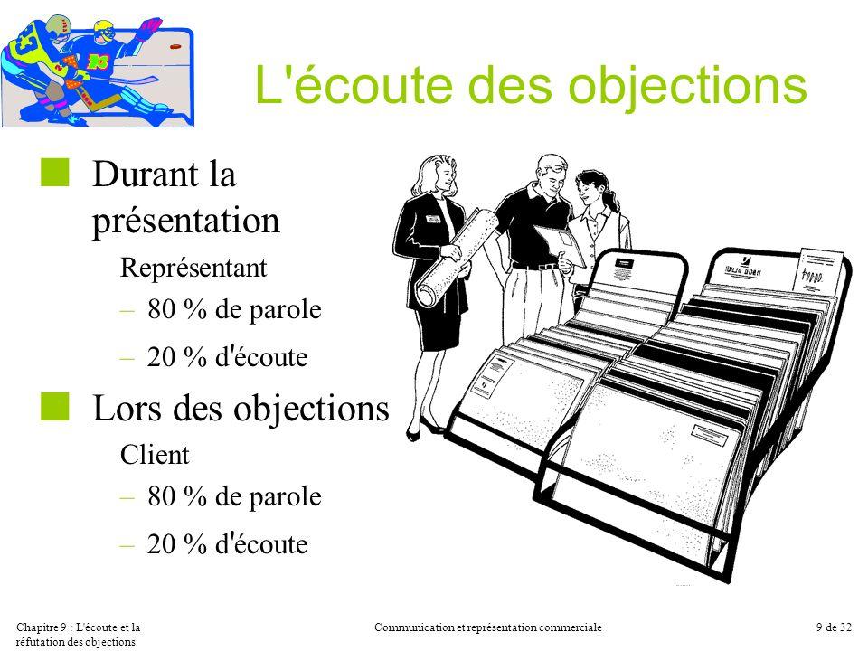 Chapitre 9 : L'écoute et la réfutation des objections Communication et représentation commerciale9 de 32 L'écoute des objections Durant la présentatio