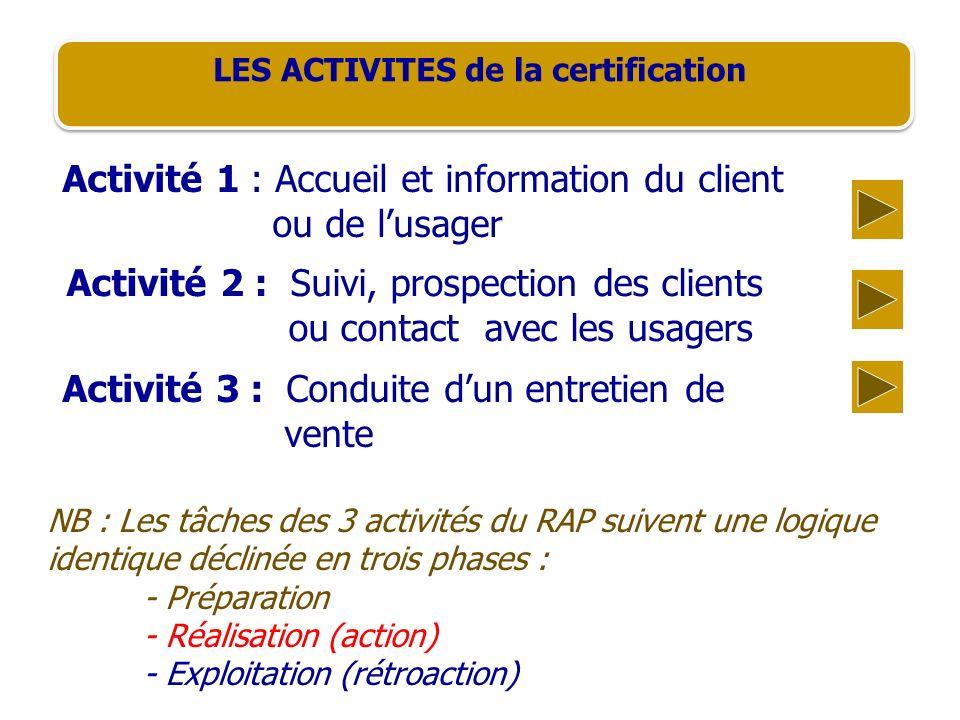 LES ACTIVITES de la certification Activité 1 : Accueil et information du client ou de lusager Activité 2 : Suivi, prospection des clients ou contact a