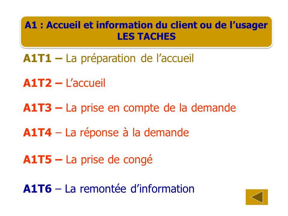 A1 : Accueil et information du client ou de lusager LES TACHES A1 : Accueil et information du client ou de lusager LES TACHES A1T1 – La préparation de