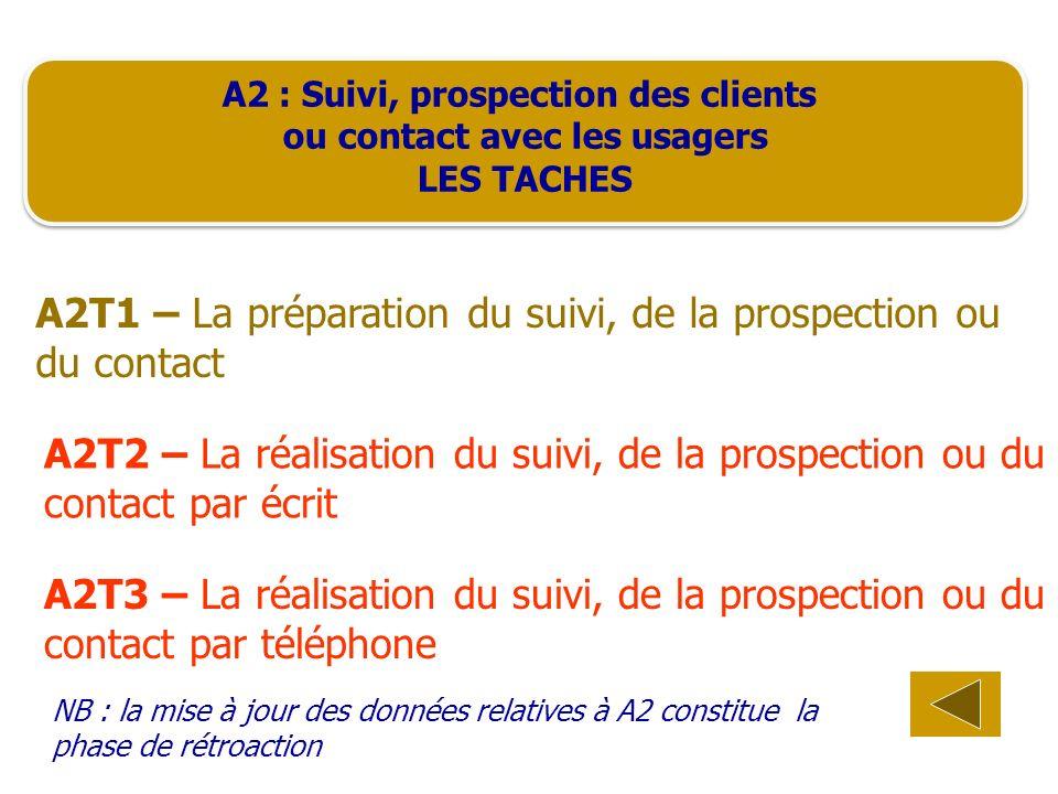 A2 : Suivi, prospection des clients ou contact avec les usagers LES TACHES A2 : Suivi, prospection des clients ou contact avec les usagers LES TACHES
