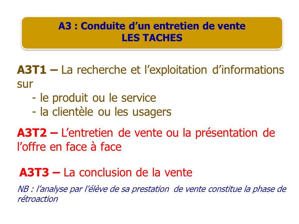 A3 : Conduite dun entretien de vente LES TACHES A3 : Conduite dun entretien de vente LES TACHES A3T1 – La recherche et lexploitation dinformations sur