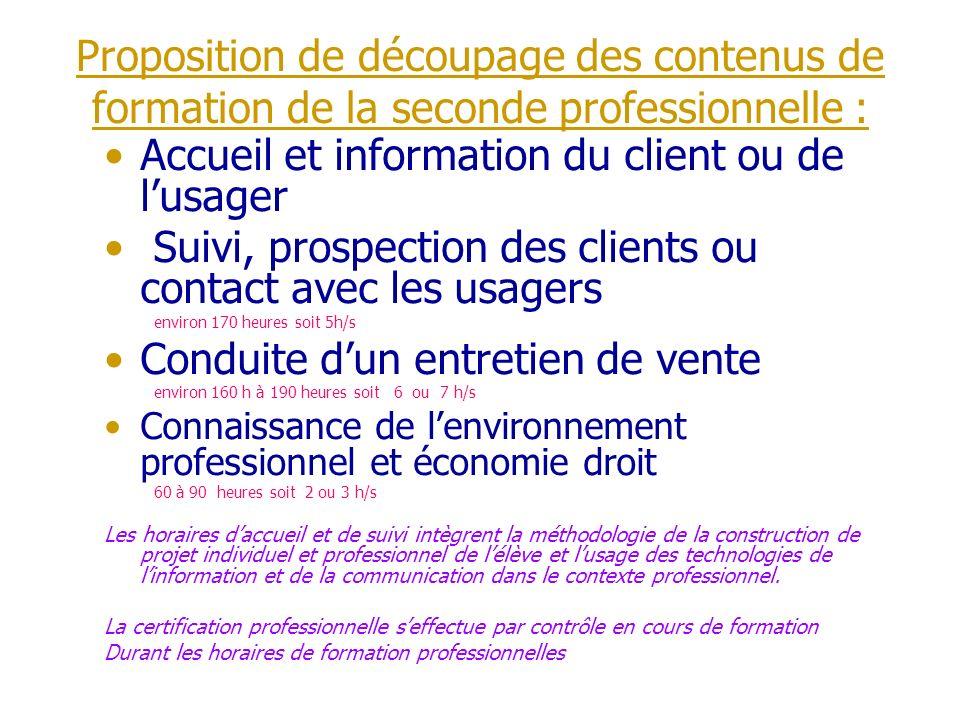 Proposition de découpage des contenus de formation de la seconde professionnelle : Accueil et information du client ou de lusager Suivi, prospection d