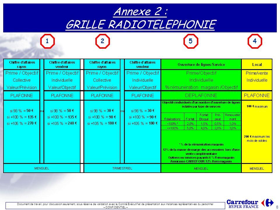 HYPER FRANCE 8 Document de travail, pour discussion seulement, sous réserve de validation avec le Comité Exécutif et de présentation aux instances représentatives du personnel – CONFIDENTIEL – Annexe 2 : GRILLE RADIOTELEPHONIE 1245