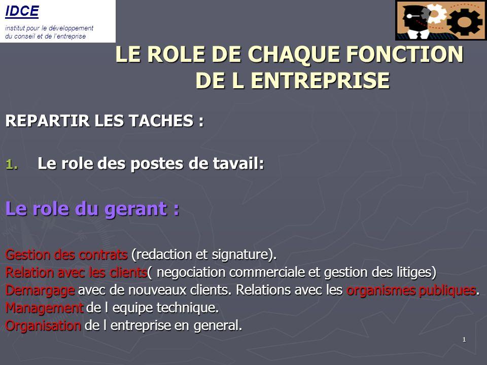 1 LE ROLE DE CHAQUE FONCTION DE L ENTREPRISE REPARTIR LES TACHES : 1. Le role des postes de tavail: Le role du gerant : Gestion des contrats (redactio
