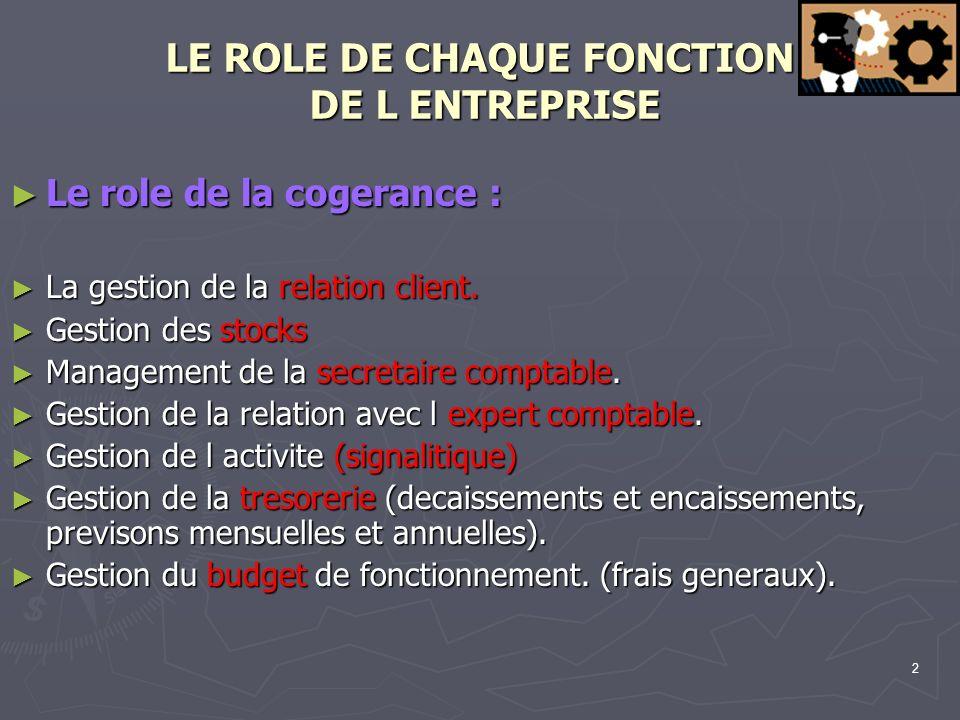 2 LE ROLE DE CHAQUE FONCTION DE L ENTREPRISE Le role de la cogerance : Le role de la cogerance : La gestion de la relation client. La gestion de la re