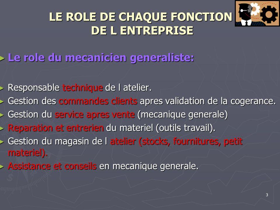 4 LE ROLE DE CHAQUE FONCTION DE L ENTREPRISE Le role du mecanicien specialise : Le role du mecanicien specialise : Responsible technique de la partie hydraulique.