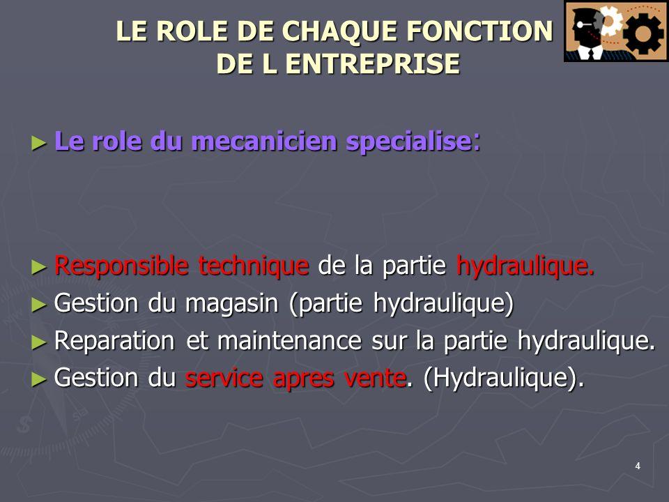 4 LE ROLE DE CHAQUE FONCTION DE L ENTREPRISE Le role du mecanicien specialise : Le role du mecanicien specialise : Responsible technique de la partie