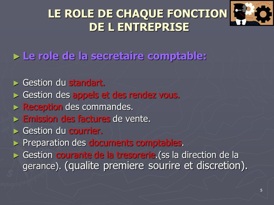 5 LE ROLE DE CHAQUE FONCTION DE L ENTREPRISE Le role de la secretaire comptable: Le role de la secretaire comptable: Gestion du standart. Gestion du s