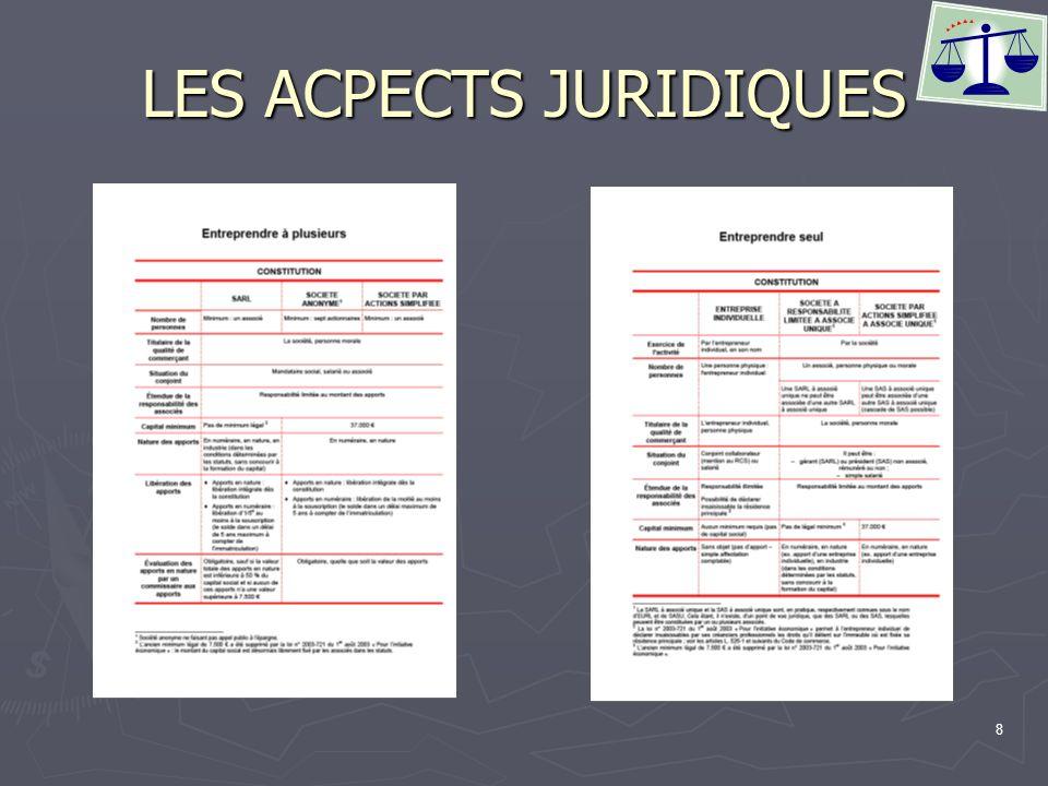 8 LES ACPECTS JURIDIQUES