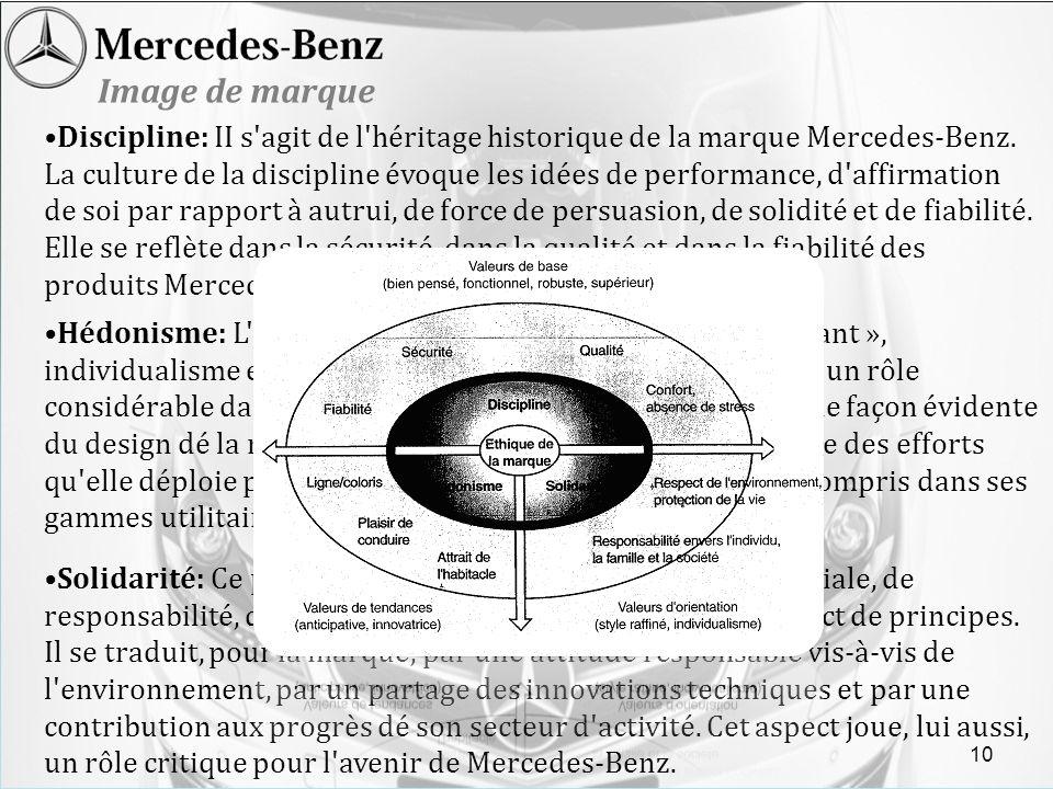 Discipline: II s'agit de l'héritage historique de la marque Mercedes-Benz. La culture de la discipline évoque les idées de performance, d'affirmation