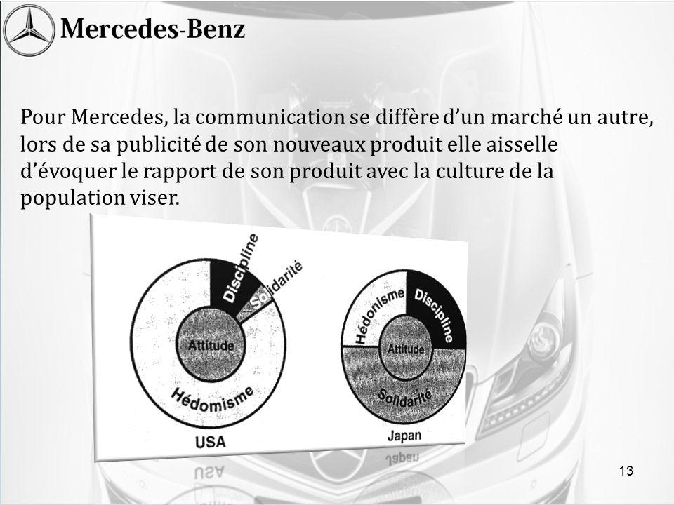 Pour Mercedes, la communication se diffère dun marché un autre, lors de sa publicité de son nouveaux produit elle aisselle dévoquer le rapport de son