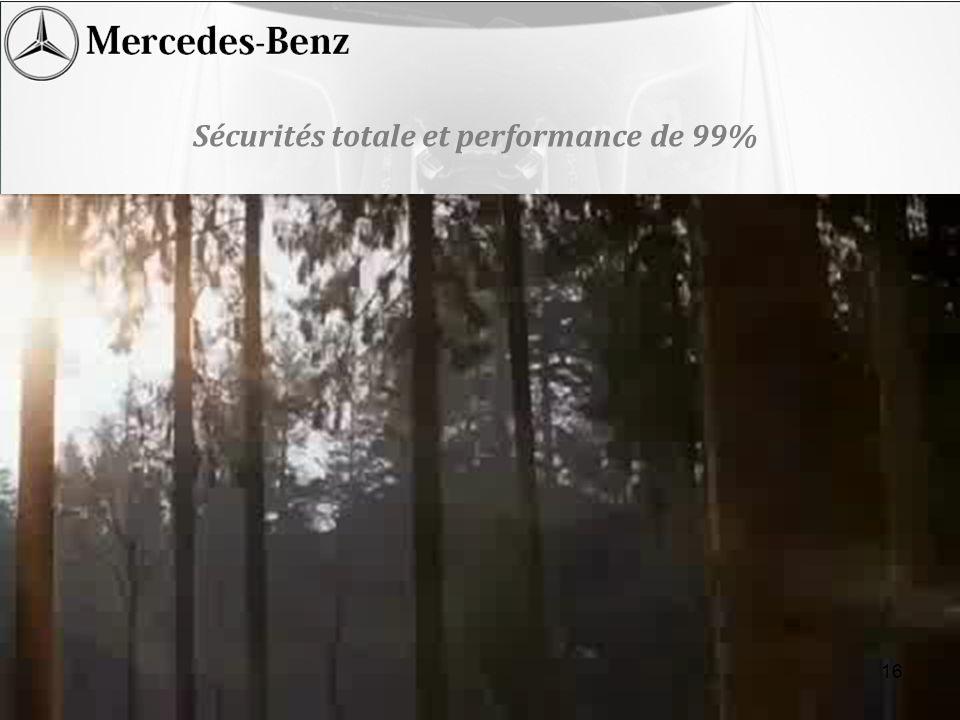 Sécurités totale et performance de 99% 16