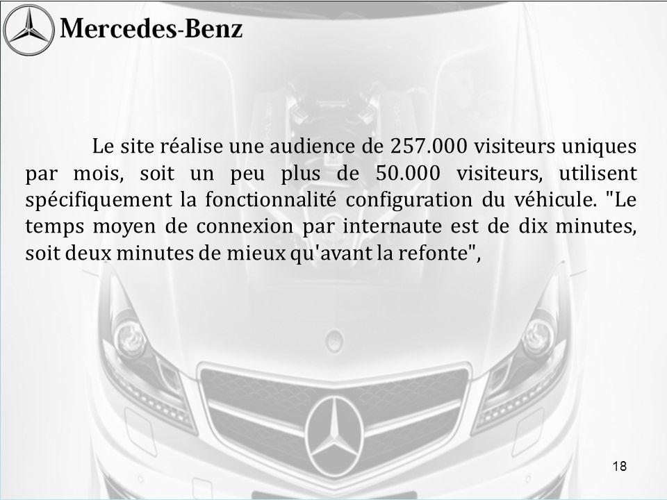 Le site réalise une audience de 257.000 visiteurs uniques par mois, soit un peu plus de 50.000 visiteurs, utilisent spécifiquement la fonctionnalité c