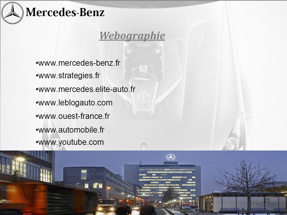 Webographie www.strategies.fr www.mercedes-benz.fr www.mercedes.elite-auto.fr www.leblogauto.com www.ouest-france.fr www.automobile.fr www.youtube.com