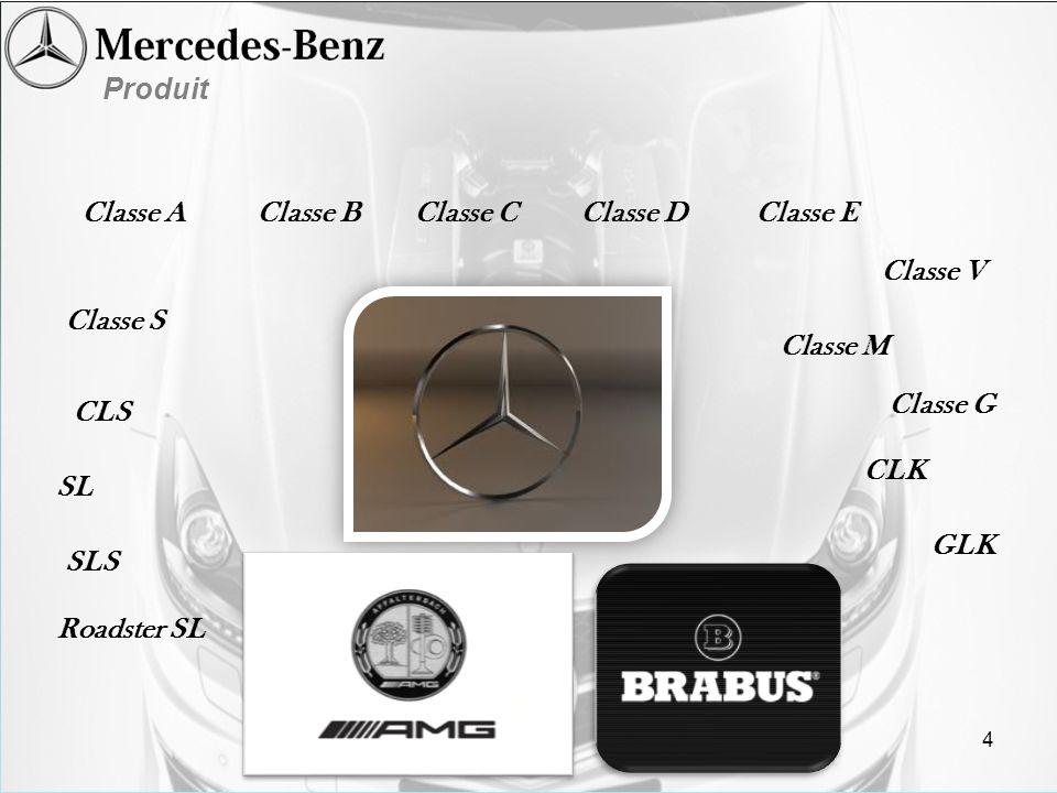 Classe AClasse BClasse DClasse C CLS Classe S Classe E SL SLS Roadster SL Classe V Classe M Classe G CLK GLK Produit 4