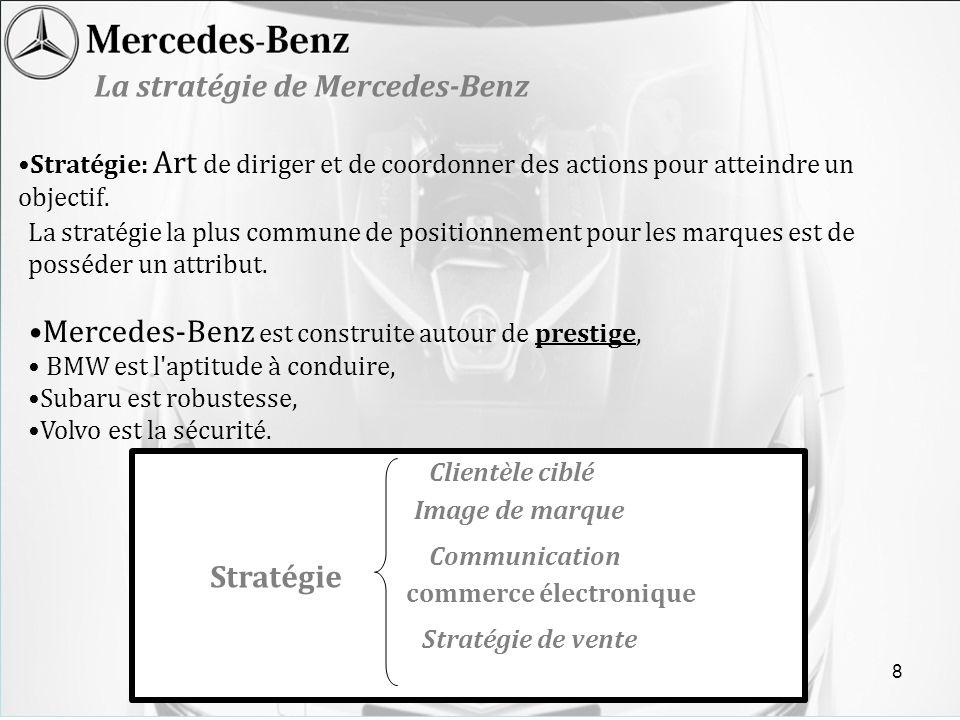 Stratégie: Art de diriger et de coordonner des actions pour atteindre un objectif. La stratégie de Mercedes-Benz La stratégie la plus commune de posit