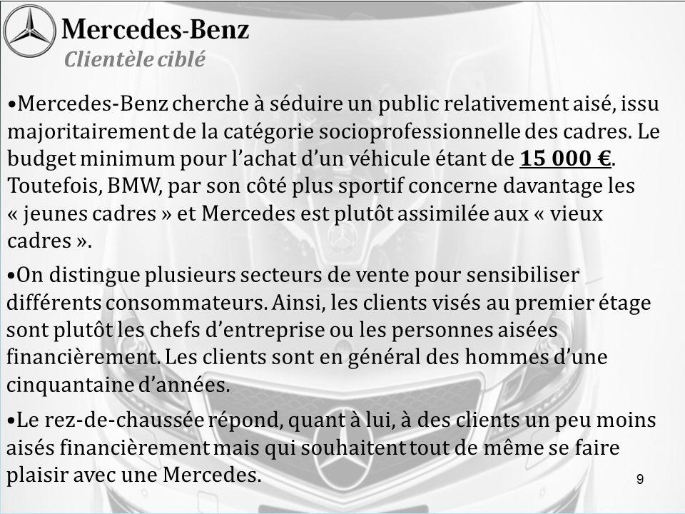 Mercedes-Benz cherche à séduire un public relativement aisé, issu majoritairement de la catégorie socioprofessionnelle des cadres. Le budget minimum p