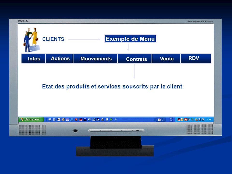 CLIENTS Exemple de Menu Mouvements Contrats Vente RDV Actions Infos Etat des produits et services souscrits par le client.
