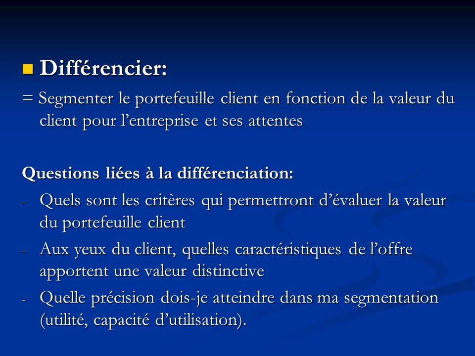 Différencier: Différencier: = Segmenter le portefeuille client en fonction de la valeur du client pour lentreprise et ses attentes Questions liées à la différenciation: - Quels sont les critères qui permettront dévaluer la valeur du portefeuille client - Aux yeux du client, quelles caractéristiques de loffre apportent une valeur distinctive - Quelle précision dois-je atteindre dans ma segmentation (utilité, capacité dutilisation).