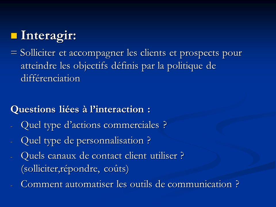 Interagir: Interagir: = Solliciter et accompagner les clients et prospects pour atteindre les objectifs définis par la politique de différenciation Questions liées à linteraction : - Quel type dactions commerciales .