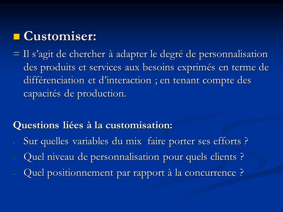 Customiser: Customiser: = Il sagit de chercher à adapter le degré de personnalisation des produits et services aux besoins exprimés en terme de différenciation et dinteraction ; en tenant compte des capacités de production.