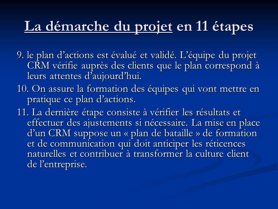 9.le plan dactions est évalué et validé.