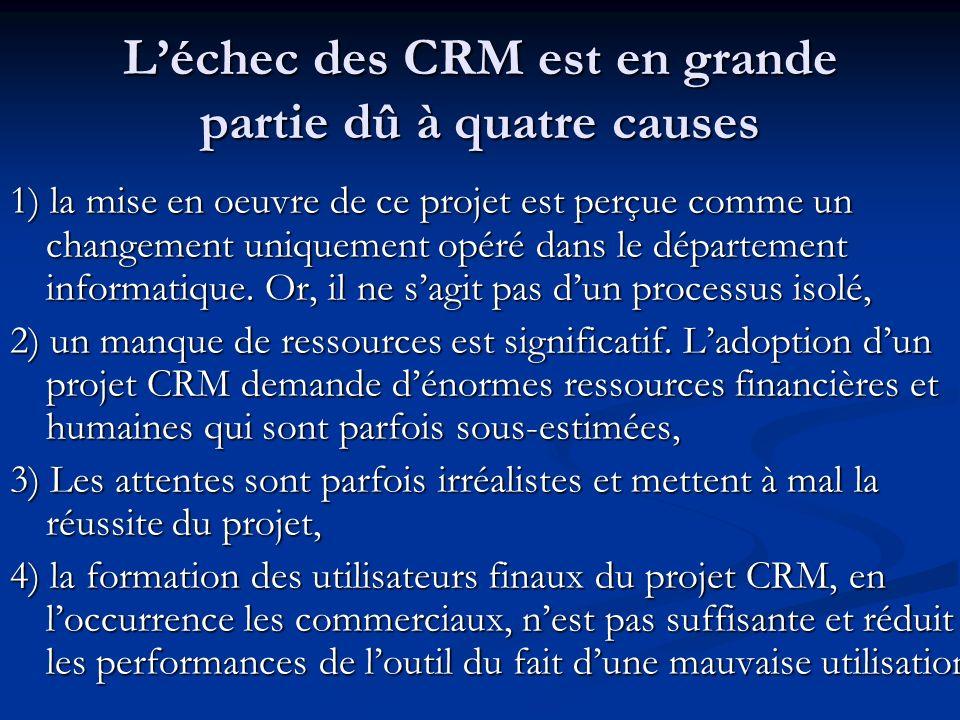 Léchec des CRM est en grande partie dû à quatre causes 1) la mise en oeuvre de ce projet est perçue comme un changement uniquement opéré dans le département informatique.