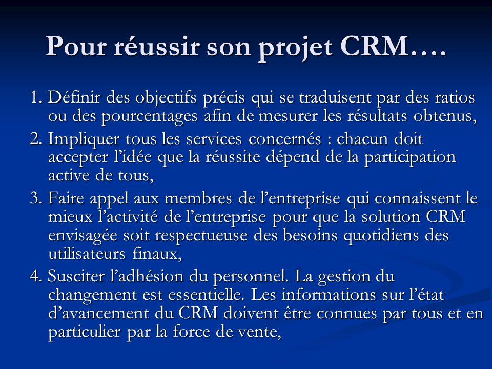 Pour réussir son projet CRM….1.