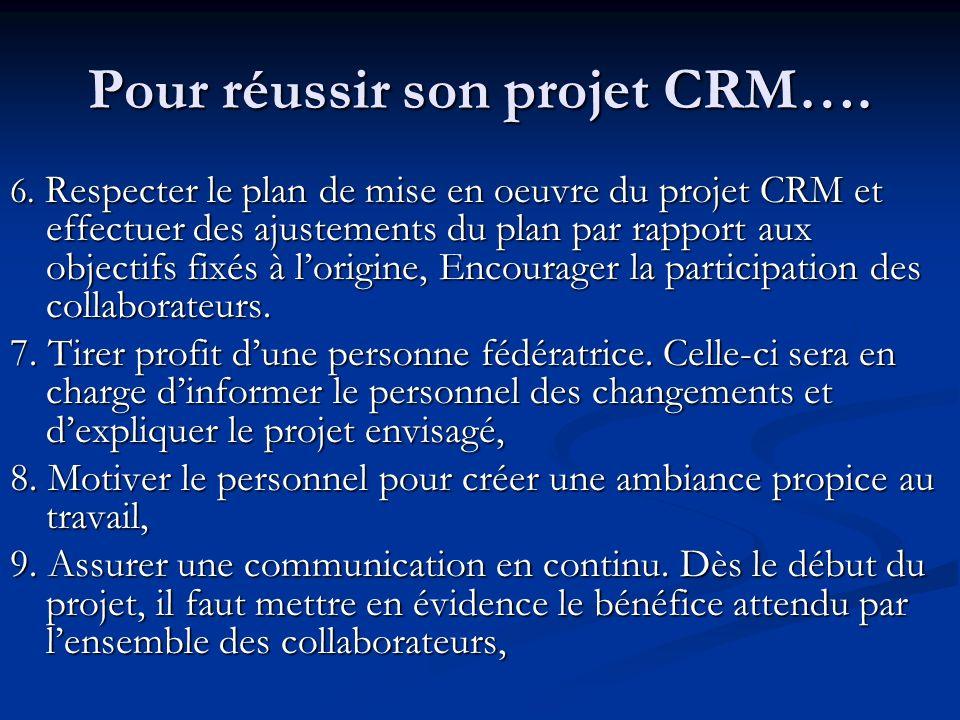 6. Respecter le plan de mise en oeuvre du projet CRM et effectuer des ajustements du plan par rapport aux objectifs fixés à lorigine, Encourager la pa