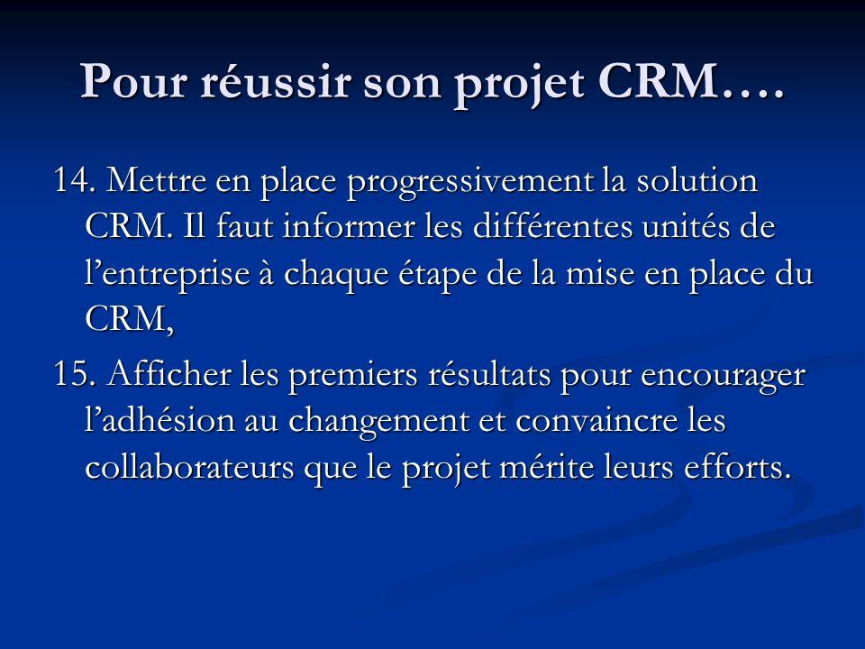 14.Mettre en place progressivement la solution CRM.