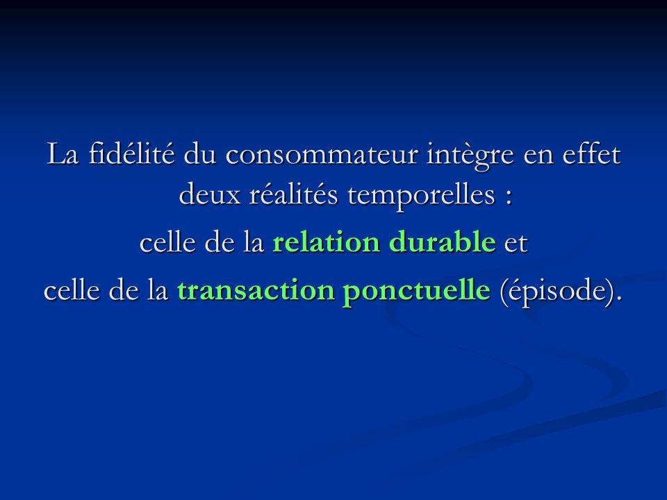 La fidélité du consommateur intègre en effet deux réalités temporelles : celle de la relation durable et celle de la transaction ponctuelle (épisode).