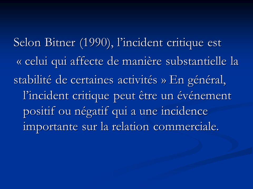 Selon Bitner (1990), lincident critique est « celui qui affecte de manière substantielle la « celui qui affecte de manière substantielle la stabilité de certaines activités » En général, lincident critique peut être un événement positif ou négatif qui a une incidence importante sur la relation commerciale.