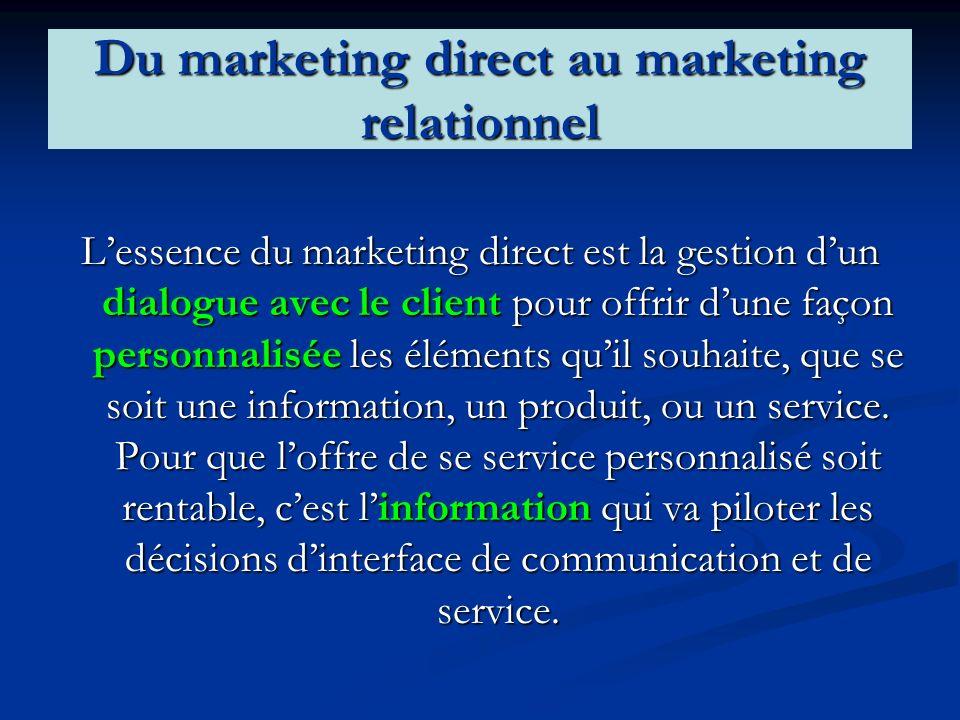 Du marketing direct au marketing relationnel Lessence du marketing direct est la gestion dun dialogue avec le client pour offrir dune façon personnalisée les éléments quil souhaite, que se soit une information, un produit, ou un service.