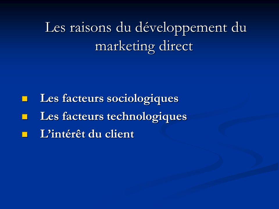 Les raisons du développement du marketing direct Les raisons du développement du marketing direct Les facteurs sociologiques Les facteurs sociologiques Les facteurs technologiques Les facteurs technologiques Lintérêt du client Lintérêt du client