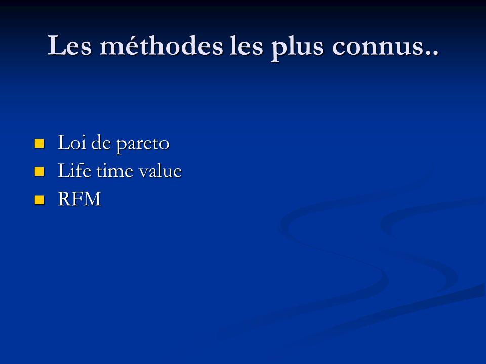 Les méthodes les plus connus.. Loi de pareto Loi de pareto Life time value Life time value RFM RFM