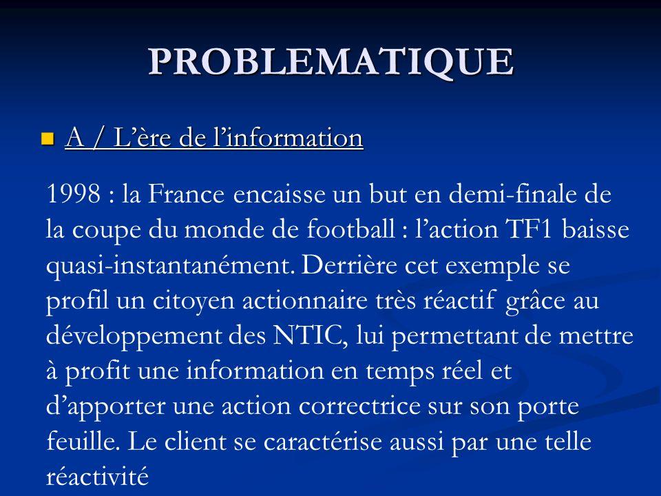 PROBLEMATIQUE A / Lère de linformation A / Lère de linformation 1998 : la France encaisse un but en demi-finale de la coupe du monde de football : laction TF1 baisse quasi-instantanément.