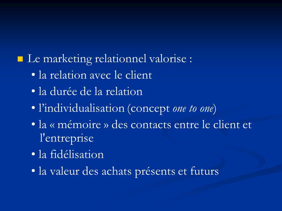 Le marketing relationnel valorise : la relation avec le client la durée de la relation lindividualisation (concept one to one) la « mémoire » des contacts entre le client et l entreprise la fidélisation la valeur des achats présents et futurs