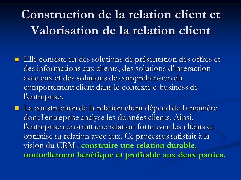 Construction de la relation client et Valorisation de la relation client Elle consiste en des solutions de présentation des offres et des informations aux clients, des solutions d interaction avec eux et des solutions de compréhension du comportement client dans le contexte e-business de l entreprise.