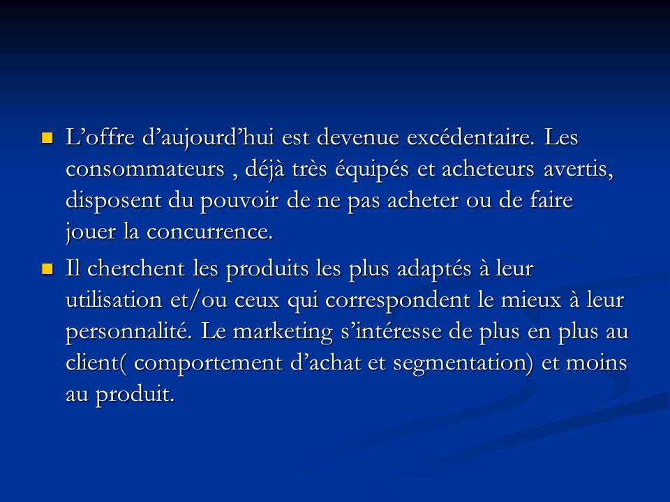 Loffre daujourdhui est devenue excédentaire.