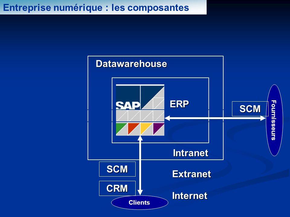 ERP IntranetDatawarehouseInternet Extranet Clients Fournisseurs SCM SCM CRM Entreprise numérique : les composantes
