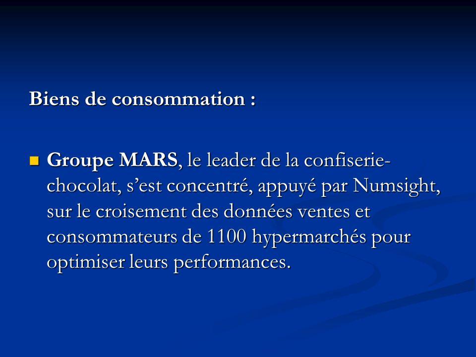 Biens de consommation : Groupe MARS, le leader de la confiserie- chocolat, sest concentré, appuyé par Numsight, sur le croisement des données ventes et consommateurs de 1100 hypermarchés pour optimiser leurs performances.