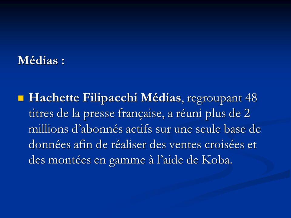 Médias : Hachette Filipacchi Médias, regroupant 48 titres de la presse française, a réuni plus de 2 millions dabonnés actifs sur une seule base de données afin de réaliser des ventes croisées et des montées en gamme à laide de Koba.