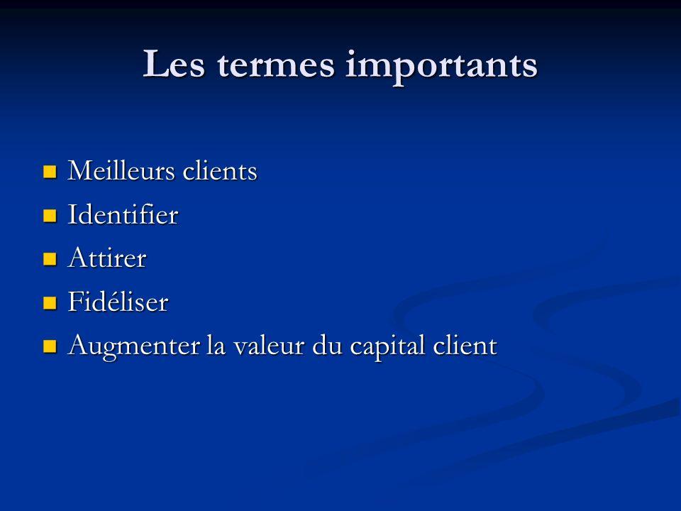 Les termes importants Meilleurs clients Meilleurs clients Identifier Identifier Attirer Attirer Fidéliser Fidéliser Augmenter la valeur du capital client Augmenter la valeur du capital client