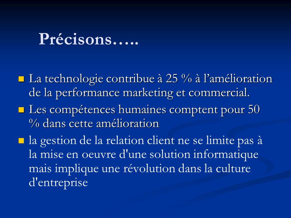 La technologie contribue à 25 % à lamélioration de la performance marketing et commercial.