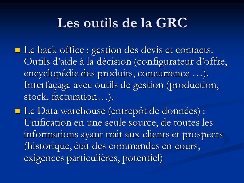 Les outils de la GRC Le back office : gestion des devis et contacts.