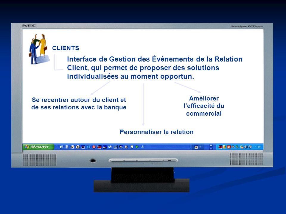 CLIENTS Interface de Gestion des Événements de la Relation Client, qui permet de proposer des solutions individualisées au moment opportun.