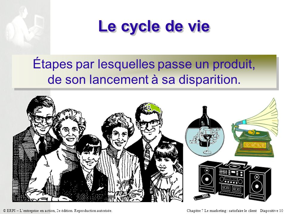 Chapitre 7 Le marketing : satisfaire le client Diapositive 10 © ERPI – Lentreprise en action, 2e édition. Reproduction autorisée. Le cycle de vie Étap