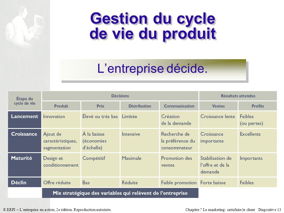 Chapitre 7 Le marketing : satisfaire le client Diapositive 13 © ERPI – Lentreprise en action, 2e édition. Reproduction autorisée. Gestion du cycle de